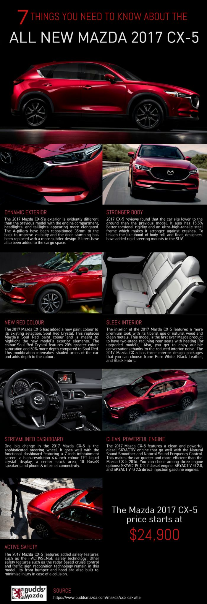 MAZDA CX-5 : 7 Things You Need To Know About The All New 2017 CX-5 #Infographics