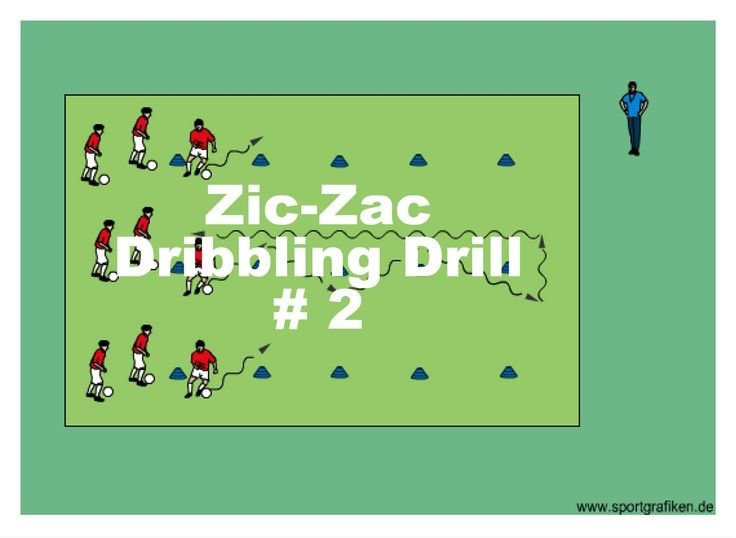 http://www.top-soccer-drills.com/zic-zac--2.html #Dribbling #Drills For #Soccer