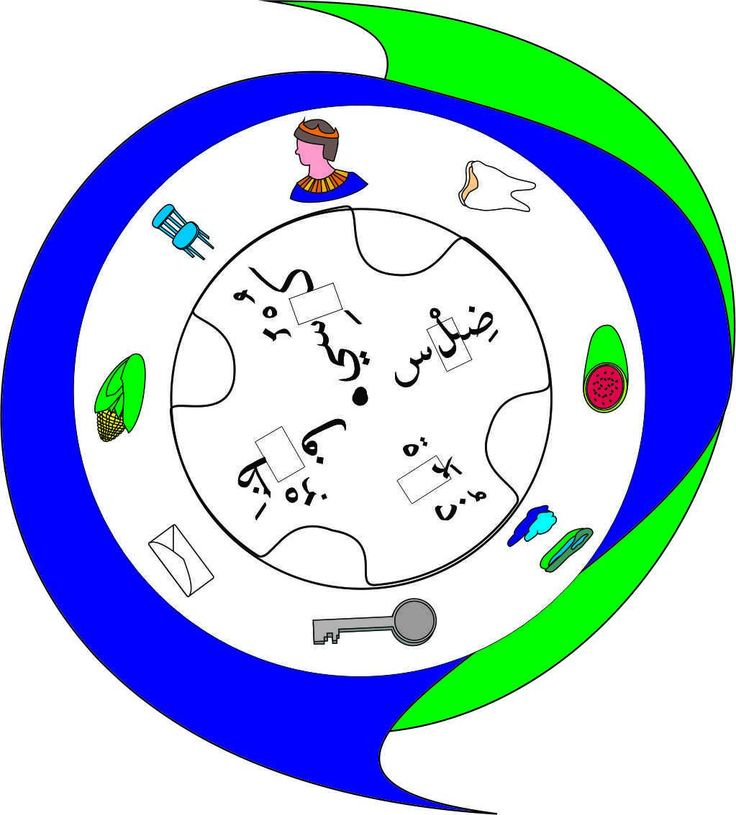 www.arabicplayground.com Spelling Spinners: Raa by Al Tilmeedh