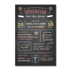 First Birthday Chalkboard Template