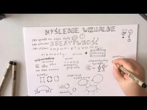 MYŚLOGRAFIA, czyli jak organizować myśli na kartce papieru