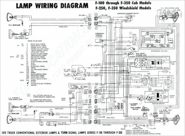 1999 Ford F250 Super Duty Fuse Panel Diagram Electrical Wiring Diagram Electrical Diagram Trailer Wiring Diagram