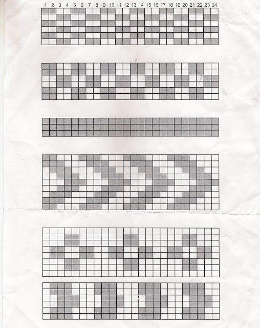 Resultado de imagen para diagramas para telar mapuche   Salud mental ...