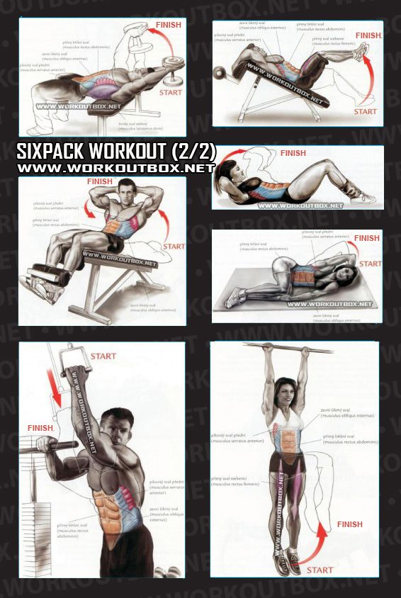Sixpack Workout Part 1 - Healthy Fitness Exercises Gym Low Abs - Yeah We Train !