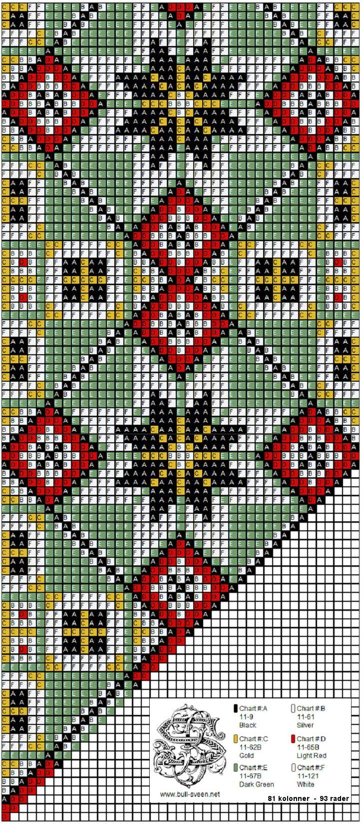 Gammelt perlemønster, sent 1800 - tidlig 1900-tallet, fra Hardanger. Dennebrystduken er smalt og høyt, bare 81 perler i bredden. Tre fargevariasjoner.