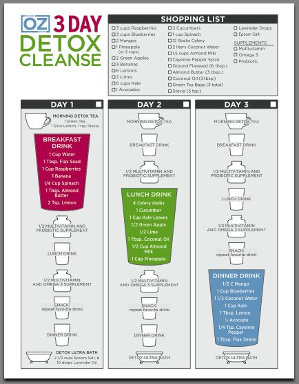 After months of eating really bad (and ok...not working out), I've been looking for something to get me motivated and back on track. I researched a bunch of the home delivery cleanse programs and t...