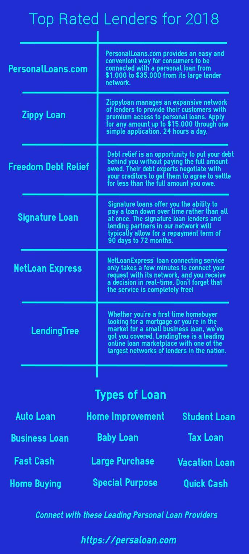 Zippy Loan Personal Loans Personal Loans Online Loan