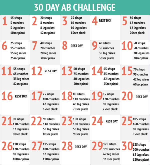 Going to try this as soon as @Erin Marini shows me how to do a plank!!  LOL!!! 30 Day Abs Fitness Challenge