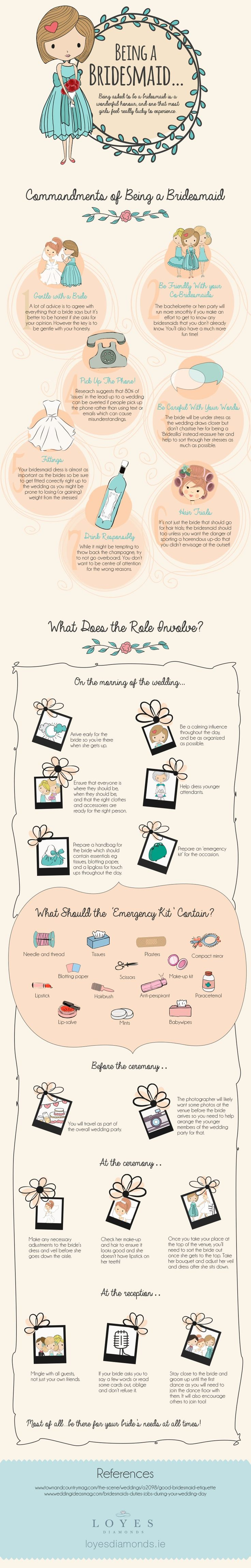 A Guide To Being A Good Bridesmaid - Infographic