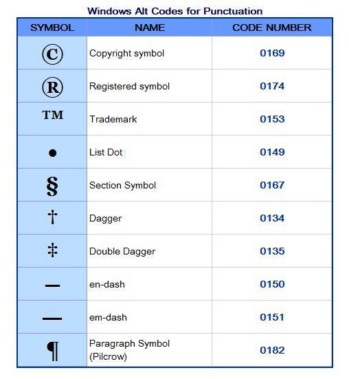 87 Best Symbols Images On Pinterest Useful Tips Computer