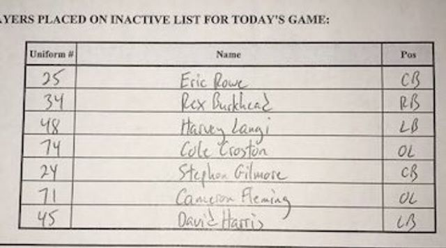 PATRIOTS INACTIVES! #NEvsNYJ __________ Eric Rowe Rex Burkhead Harvey Langi Cole Croston Stephon Gilmore Cameron Fleming David Harris __________ Cornerback is very thin today without Gilmore and Rowe. Expect some of the Safeties to get some time at Corner. LaAdrian Waddle gets the nod over Cameron Fleming today, interesting thing to note there. David Harris is a healthy scratch in his return to New York. Alan Branch also returns to the lineup after being a healthy scratch last week