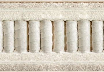 Cutaway view of the Coronet Mattress by Vispring | Available at Scottsdale…