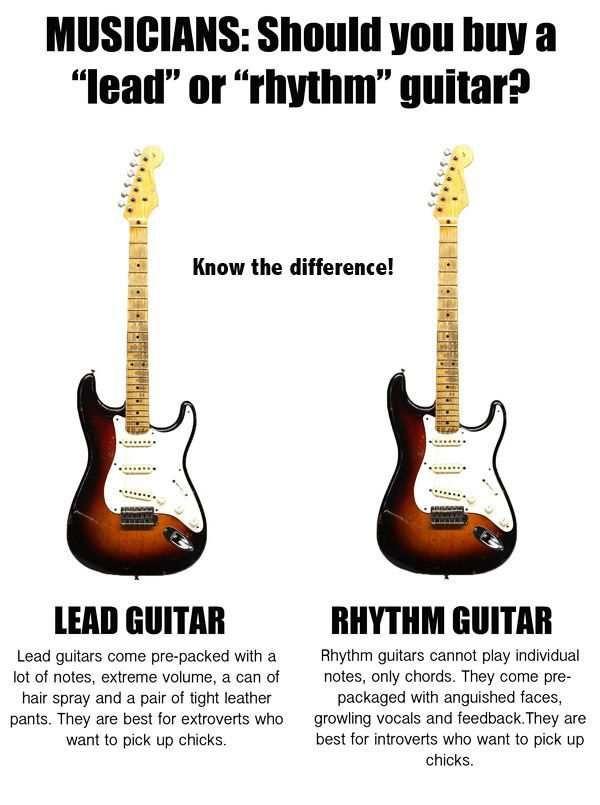 Do you Play Lead or Rhythm Guitar? - I Really Like Guitars