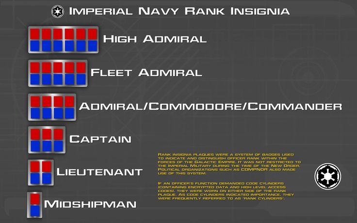 Imperial Navy Rank Insignia tech readout [1] by unusualsuspex.deviantart.com on @DeviantArt