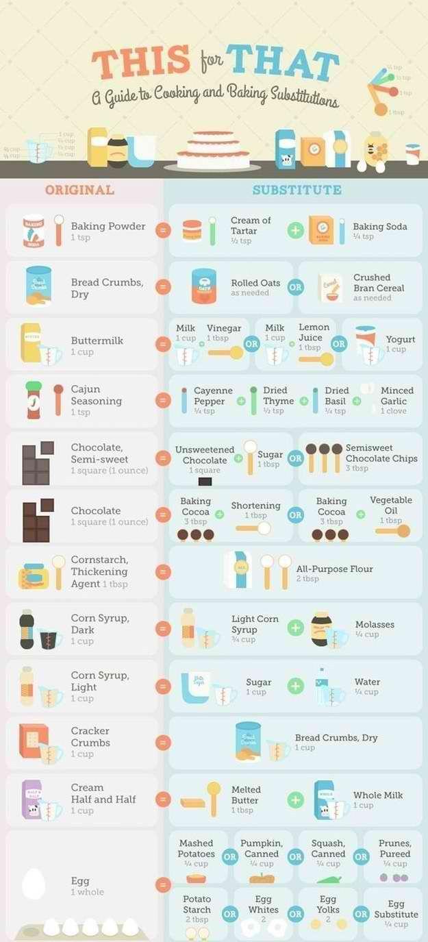 46 Awesome Baking Hacks - Homemade Recipes