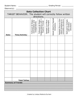 This resource guide includes data collection forms to assess student ability to follow directions, time on-task, anecdotal teacher observation reco...