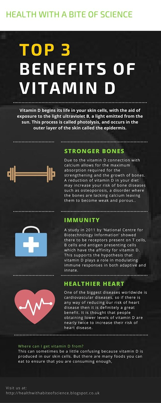 Health with a bite of science: Top 3 benefits of Vitamin D  #health #healthylfesyle #healthyliving #healthy