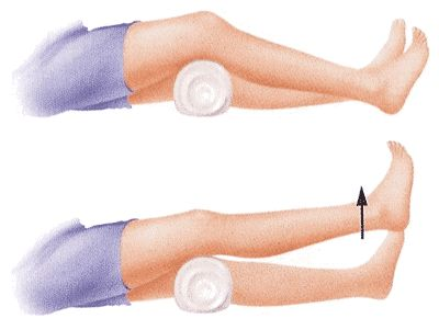 79 best avd treino images on pinterest geriatric occupational early postoperative and bed exercises straighten your leg tensing the muscles so that your heel lifts up off the bed keeping the back of your knee in fandeluxe Choice Image