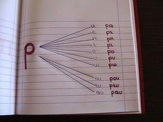 ΚΑΡΑΓΓΕΛΗ ΚΥΡΙΑΚΗ - ΜΑΡΙΑ (ΔΑΣΚΑΛΑ): Τετράδιο γραμμάτων και συλλαβών