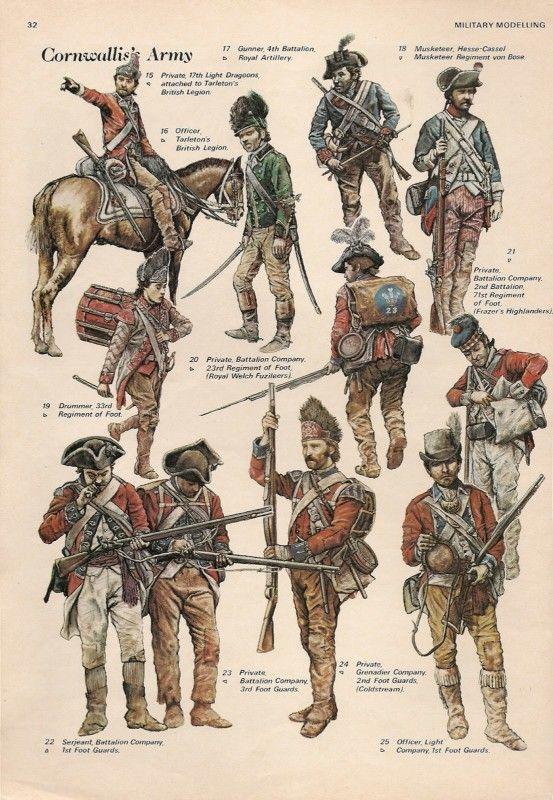 Cornwallis's Army in American Revolutionary War