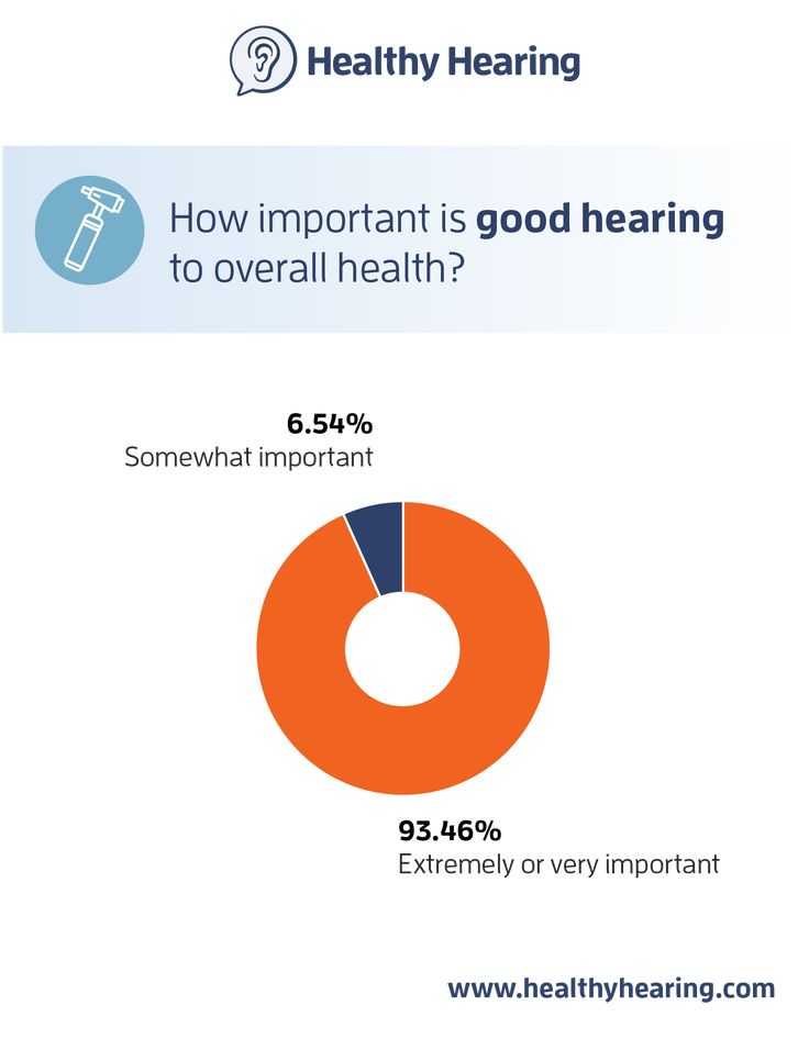 15 best healthy hearing holiday and gift ideas images on pinterest like the majority of americans who will make at least one 2018 resolution healthy hearing survey reveals health is their number one area of improvement and fandeluxe Choice Image