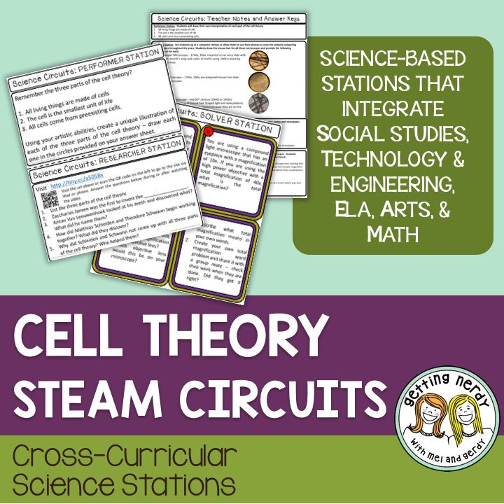 Cross-curricular STEAM lab stations for teaching the cell theory, cell discovery, and microscope creation and usage.