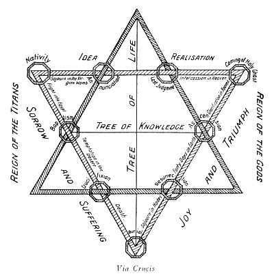 the Seal of Solomon. (Ironically similar in set up to something I created unaware of this for a story I'm writing)