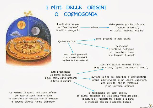 epica prima media mito cosmogonia - Cerca con Google