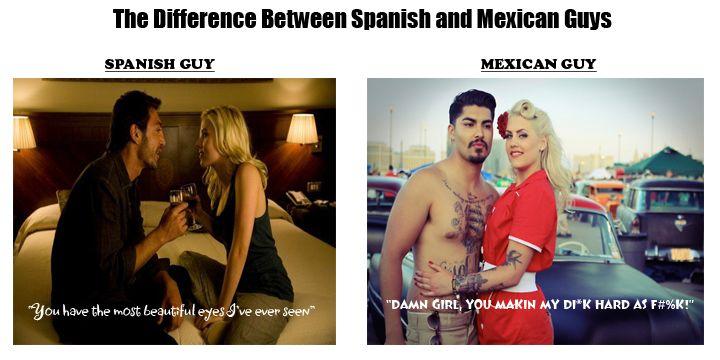spanish guys dating site
