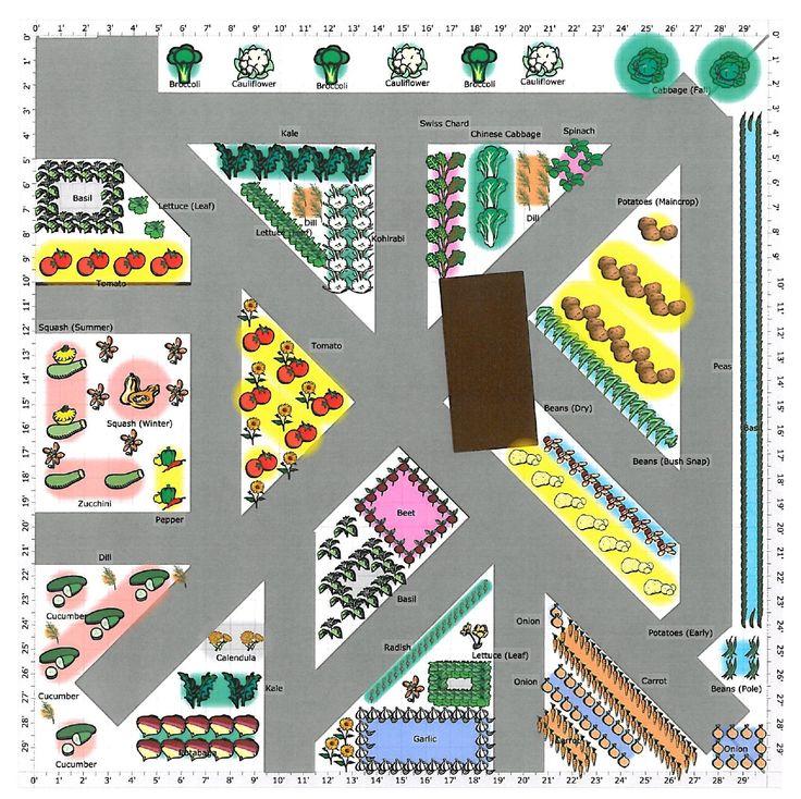 317 best Raised Garden Beds images on Pinterest Gardening