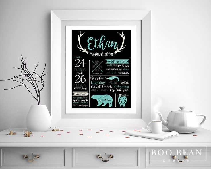 Wild One First Birthday Chalkboard | Chalkboard Sign | Antler Sign | Personalized Poster | Birthday Chalkboard Sign | Boys Chalkboard sign by BooBeanDesign on Etsy
