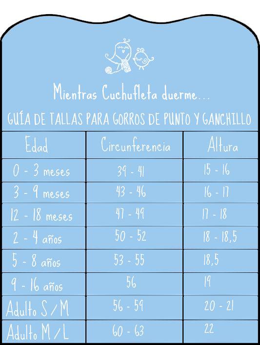 Guía de tallas para gorros de punto y ganchillo. Sizes guide for knitted and crochet hat.