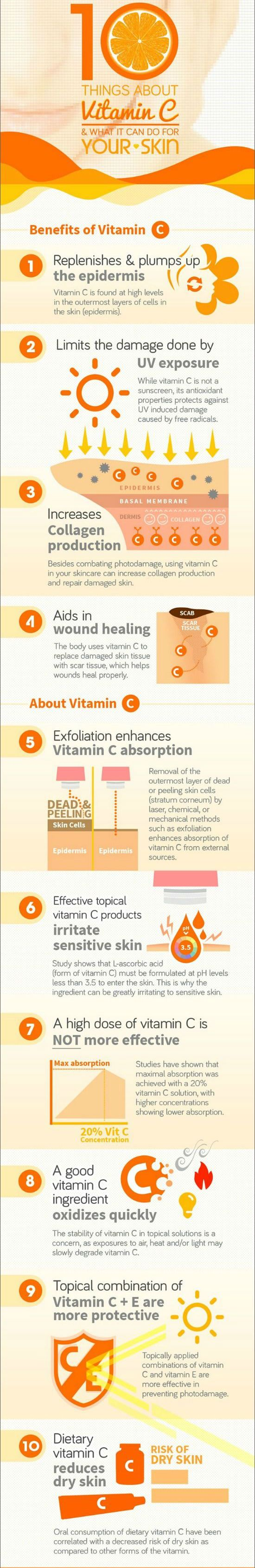 Vitamin C can help you say goodbye to your skin problems.Find more @ http://bit.ly/1QkUsNf #Imperialhealth #UK #Skincare #skincaretips #Dermatology