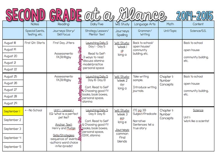 Nice 6 Week Lesson Plan Template Pictures 6 Point Lesson Plan