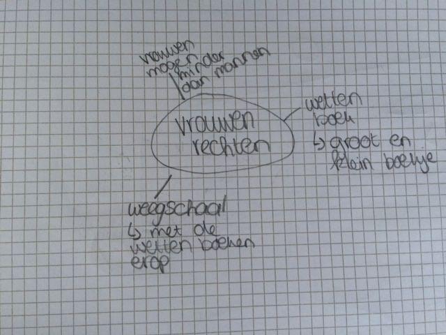 Dit is mijn woordspin over het onderwerp van de weegschaal.