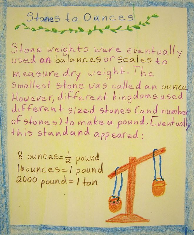 43 best great lesson 5 the story of numbers montessori images on main lesson books 3rd stone bridge school third grade fandeluxe Image collections