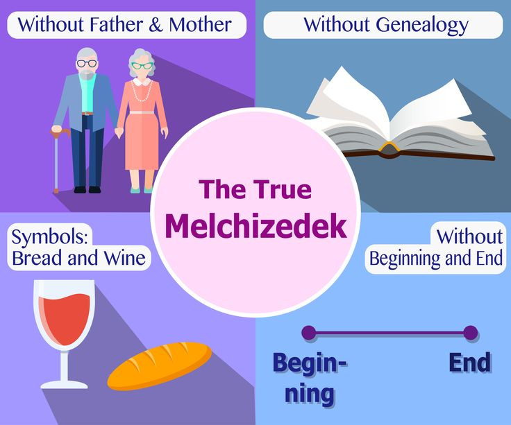 Ahnsahnghong Coming As Melchizedek: Jesus came as Melchizedek 2000 years ago. However, some of the prophecies of Melchizedek was not completely fulfilled