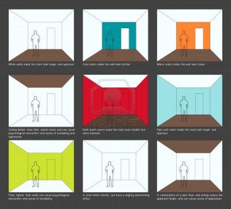 Home Decoration Interior Design Basics Color Scheme And Space Perception Stock Photo