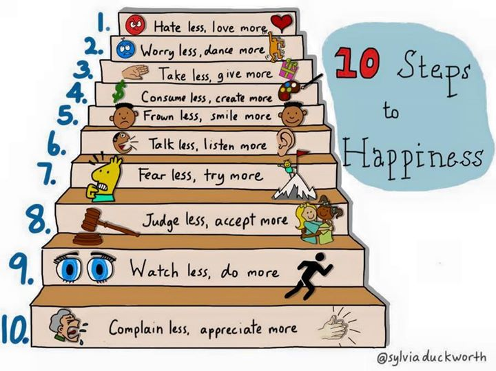 10 steps to happiness