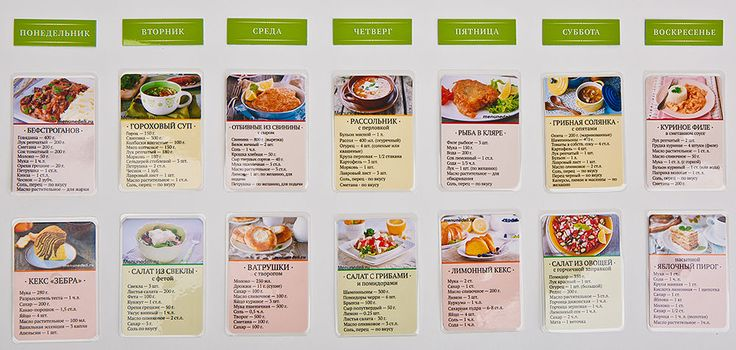 Личный опыт планирования меню или как организовано мое «кухонное» хозяйство / Меню недели