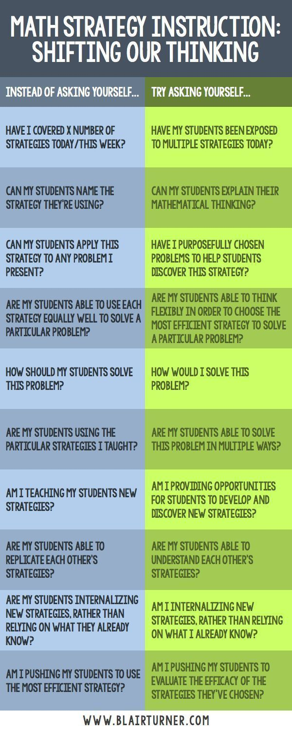 Math Strategy Instruction: Asking Ourselves Better Questions ~ Interesting! (Free ideas.)
