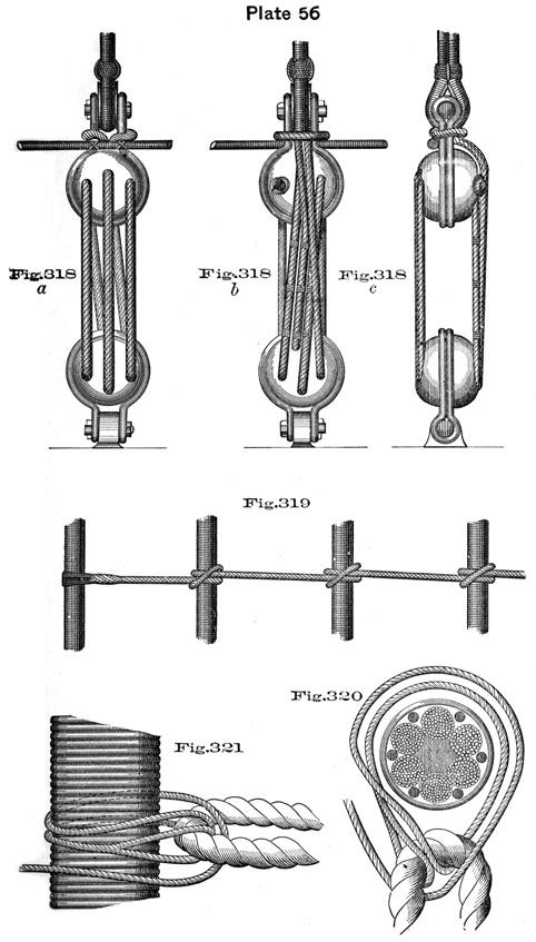 Plate 56, Fig 318-321. Lanyards, and ratlines.
