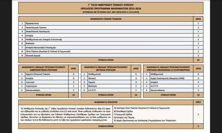 Ωρολόγιο πρόγραμμα Γ Λυκείου 2015-2016