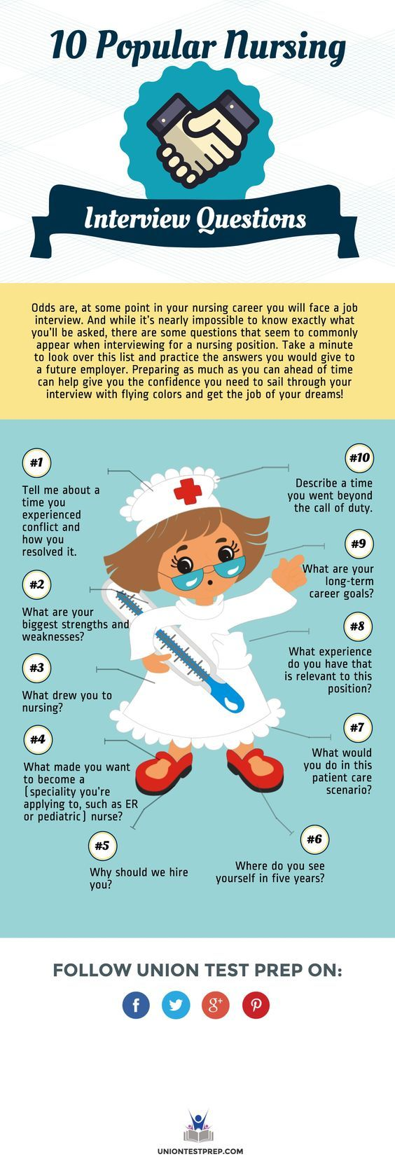 questions to ask an a nurse practitioner interview nplife
