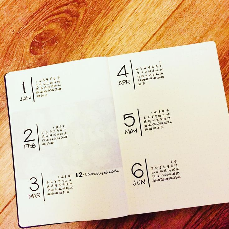 """39 Likes, 4 Comments - The Raggedy Bujo (@theraggedybujo) on Instagram: """"A minimalist and currently very empty future log! One day I may have more things to plan in…"""""""