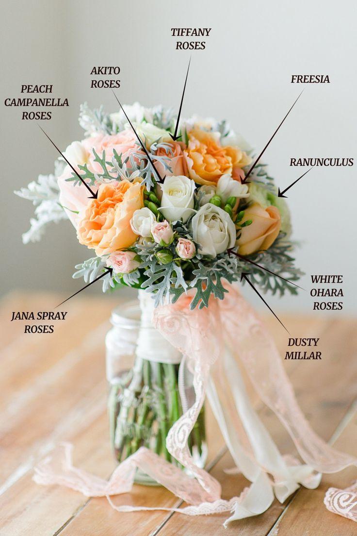 Состав цветы для свадебных букетов названия, для невесты
