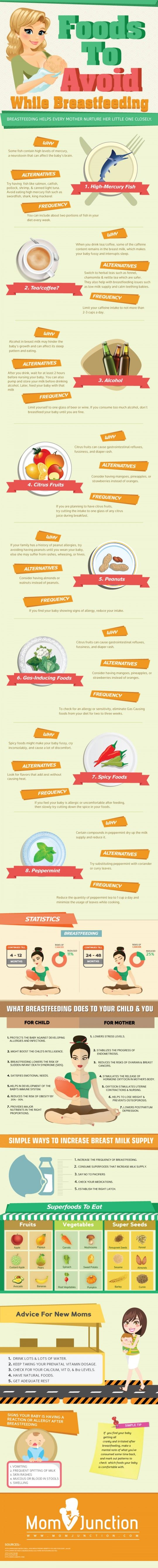 Are There Any Foods To Avoid While Breastfeeding