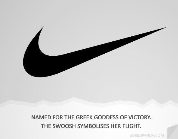 How Famous Companies Got Their Names | StockLogos.com #Nike
