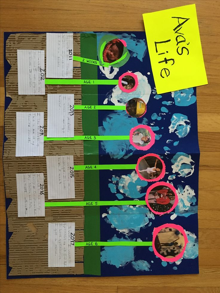 Pin by Crystal Miller on Ava's school work   Kids timeline ...  Creative Timeline Project Ideas