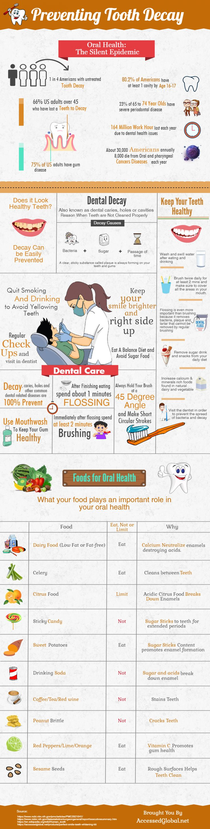 Plaques on your teeth harbor bacteria that further build up stains, and ultimately cause tooth decay. So brushing and flossing your teeth regularly and efficiently is the key to maintaining your teeth naturally white. If you are still not satisfied you ca